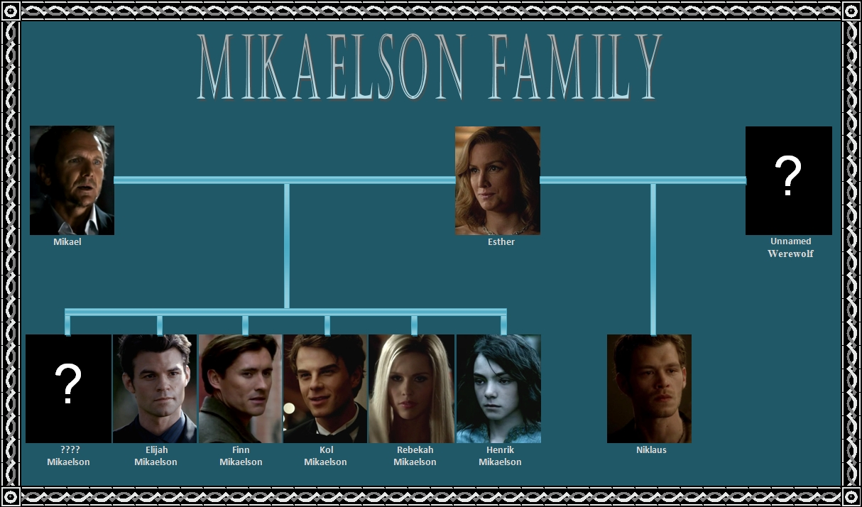 The_Mikaelson_Family